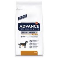Advance Dog Weight Balance Mini